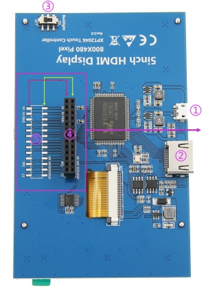 5inch HDMI Display - LCD wiki